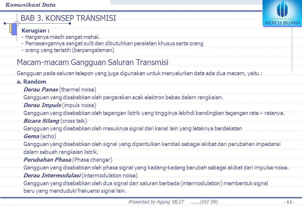Komunikasi Data Presented by Agung YB,ST …….(Oct '09) - 11 - BAB 3. KONSEP TRANSMISI Kerugian : - Harganya masih sangat mahal. - Pemasangannya sangat