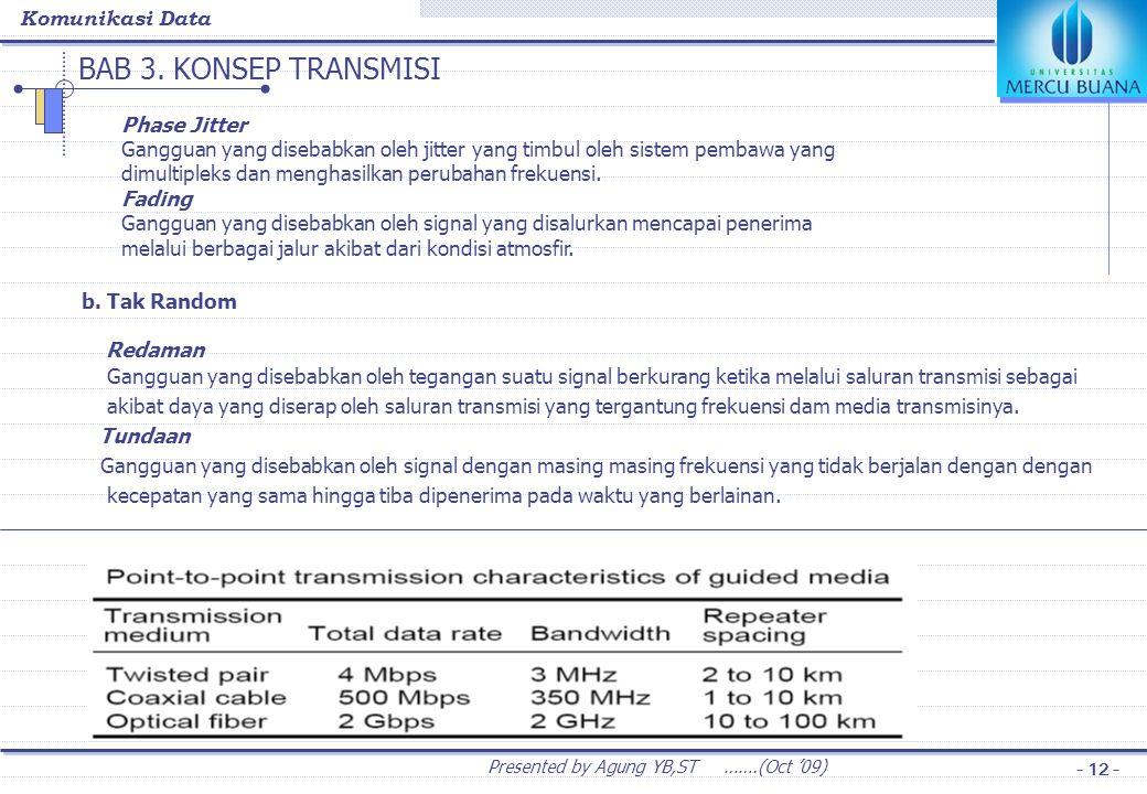 Komunikasi Data Presented by Agung YB,ST …….(Oct '09) - 12 - BAB 3. KONSEP TRANSMISI Phase Jitter Gangguan yang disebabkan oleh jitter yang timbul ole