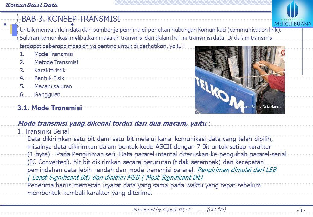 Komunikasi Data Presented by Agung YB,ST …….(Oct '09) - 1 - BAB 3. KONSEP TRANSMISI Untuk menyalurkan data dari sumber je penrima di perlukan hubungan