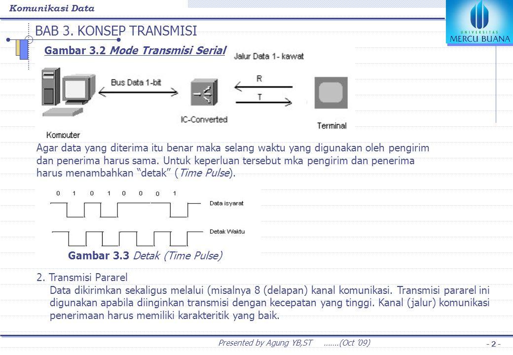 Komunikasi Data Presented by Agung YB,ST …….(Oct '09) - 2 - BAB 3. KONSEP TRANSMISI Gambar 3.2 Mode Transmisi Serial Agar data yang diterima itu benar