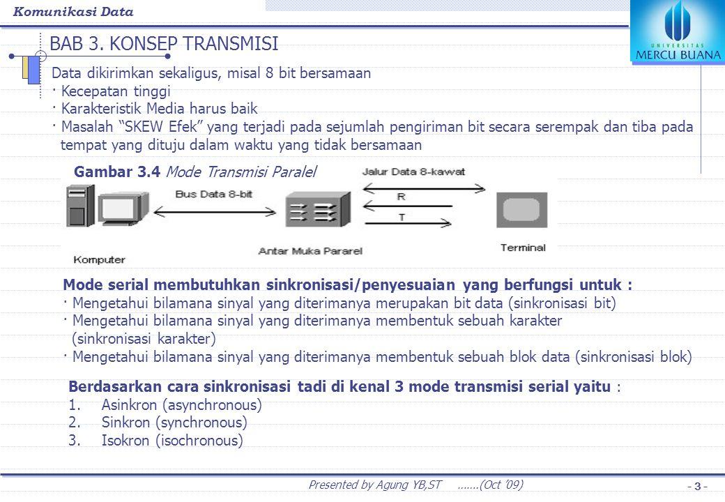 Komunikasi Data Presented by Agung YB,ST …….(Oct '09) - 3 - BAB 3. KONSEP TRANSMISI Data dikirimkan sekaligus, misal 8 bit bersamaan · Kecepatan tingg