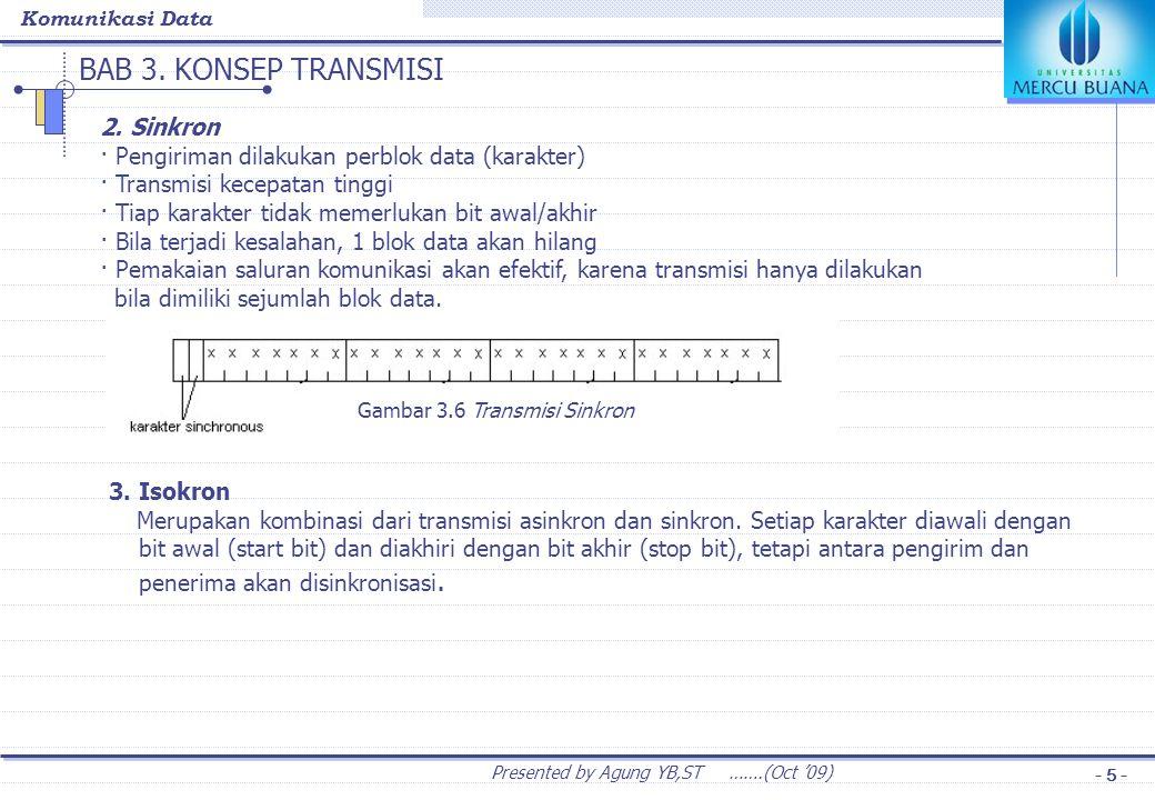 Komunikasi Data Presented by Agung YB,ST …….(Oct '09) - 5 - BAB 3. KONSEP TRANSMISI 2. Sinkron · Pengiriman dilakukan perblok data (karakter) · Transm