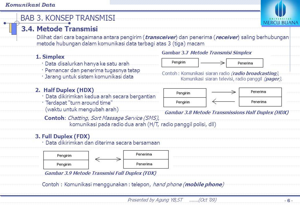 Komunikasi Data Presented by Agung YB,ST …….(Oct '09) - 6 - BAB 3. KONSEP TRANSMISI 3.4. Metode Transmisi 1. Simplex · Data disalurkan hanya ke satu a