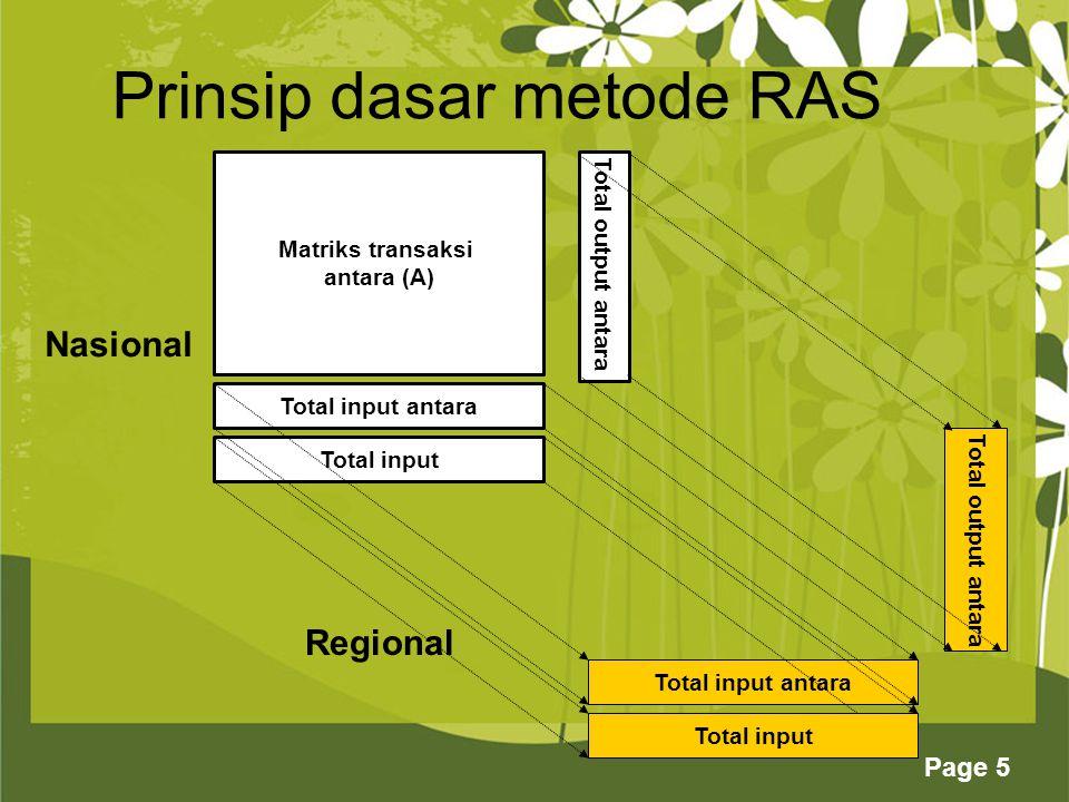 Page 5 Matriks transaksi antara (A) Total input antara Total input Total output antara Nasional Regional Total input antara Total output antara Prinsip dasar metode RAS Total input