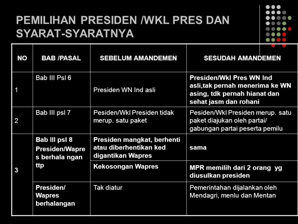 """ Pemilu untuk memilih angg MPR  Pres.diangkat /diberht. oleh MPR sdng Wapress oleh presiden  Muncul """" mandataris MPR""""  Keputusan MPR menduduki pos"""