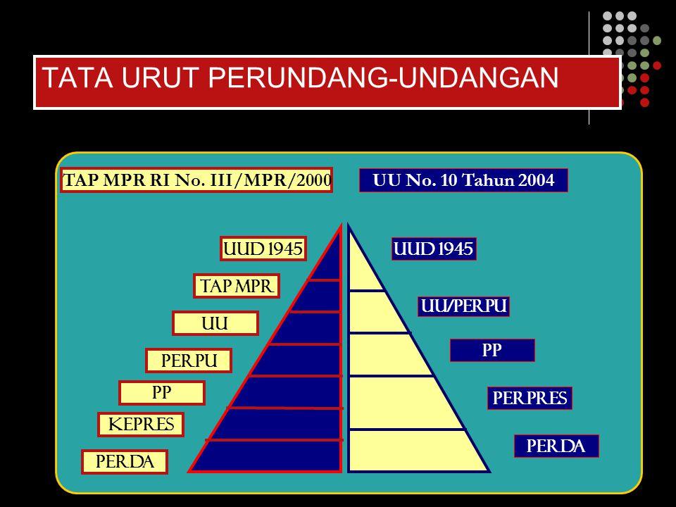 PEMERINTAHAN DAERAH (Psl 18) NOPERIHALSEBELUM AMANDEMENSESUDAH AMANDEMEN 1 WilayahIndonesia dibagi menjadi daerah besar dan kecil Indonesia dibagi men