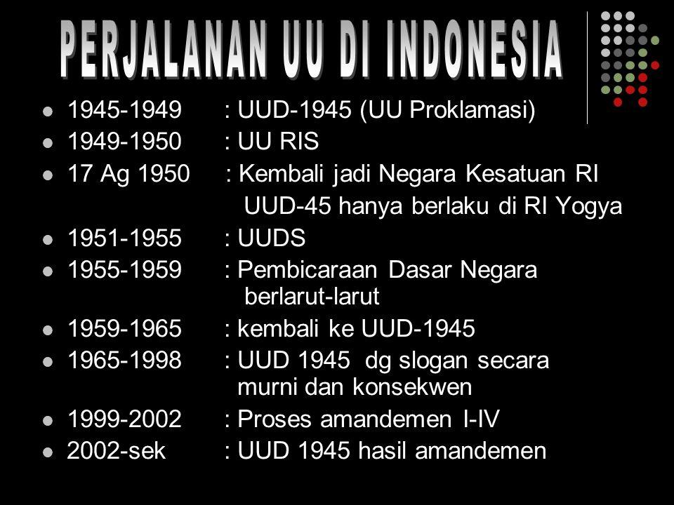 """Kedudukan """"Sebagai sumber hukum tertinggi""""  Peraturan Per-UU di bawahnya tidak bertentangan dengan UUD-1945 Orde lama dan baru –belum dilengkapi lemb"""