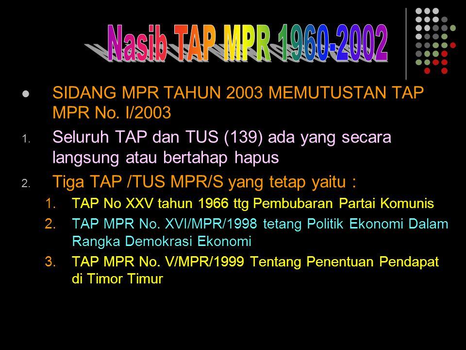 SIDANG MPR TAHUN 2003 MEMUTUSTAN TAP MPR No.I/2003 1.