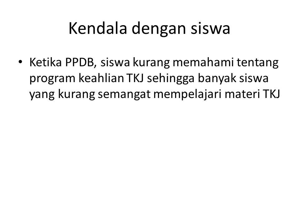 Kendala dengan siswa Ketika PPDB, siswa kurang memahami tentang program keahlian TKJ sehingga banyak siswa yang kurang semangat mempelajari materi TKJ