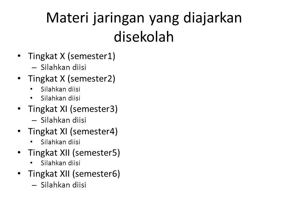 Materi jaringan yang diajarkan disekolah Tingkat X (semester1) – Silahkan diisi Tingkat X (semester2) Silahkan diisi Tingkat XI (semester3) – Silahkan diisi Tingkat XI (semester4) Silahkan diisi Tingkat XII (semester5) Silahkan diisi Tingkat XII (semester6) – Silahkan diisi