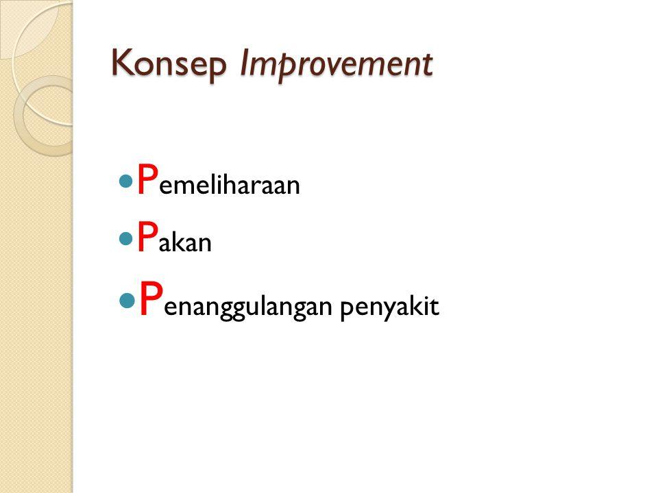 Konsep Improvement P emeliharaan P akan P enanggulangan penyakit