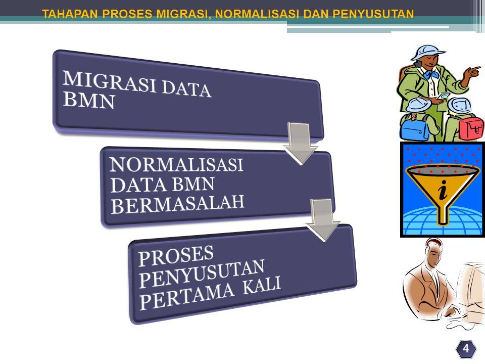 Monitoring Data BMN Pasca Penyusutan Tidak Ditemukan Data BMN Nilai Buku Rp0,- Ya Tidak Rusak Berat Usulan Penghapusan Ya Tidak Perbaikan Ya Tidak Laporan Aset Lainnya Laporan Barang Tidak Ditemukan Laporan Barang Rusak Berat Laporan Aset Tetap Tidak Monitoring Data BMN 1 15