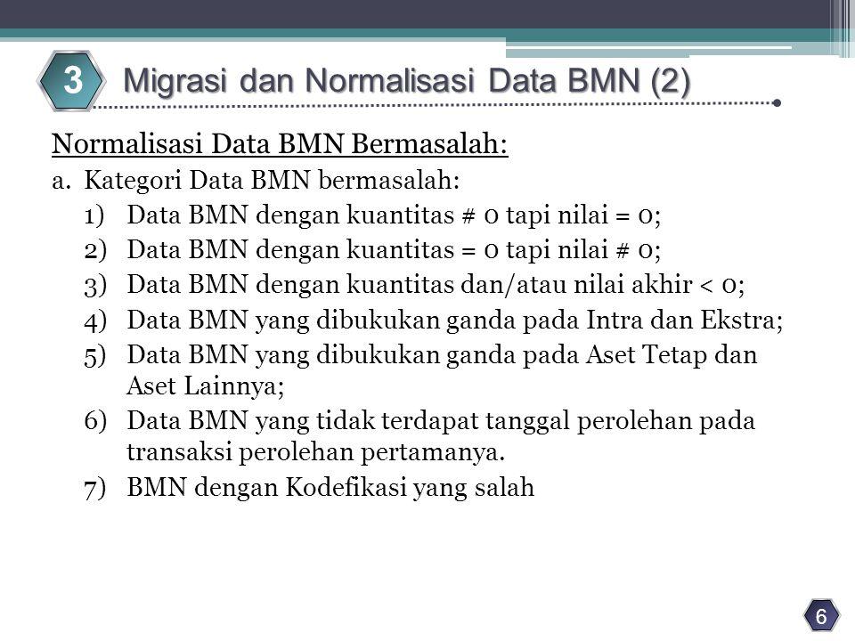 b.Terhadap data BMN yang bermasalah Nilai, kuantitas dan Kode Barang, akan dilakukan koreksi penyesuaian sehingga kuantitas dan nilainya menjadi nol; c.Sebagai tindak lanjut proses normalisasi data BMN bermasalah, satker diharuskan melakukan beberapa hal sebagai berikut: 1)Verifikasi atas keberadaan BMN yang dikoreksi normalisasi; 2)Dalam hal keberadaan BMN tersebut tidak ada, satker harus membuat keterangan atas kesalahan pembukuan pada Aplikasi SIMAK-BMN; 3)Dalam hal keberadaan BMN tersebut ada, satker harus melakukan perekaman kembali BMN tersebut pada Aplikasi SIMAK-BMN13 dengan jenis transaksi saldo awal (100); 4)Hasil verifikasi harus diungkapkan dalam Catatan Ringkas BMN.