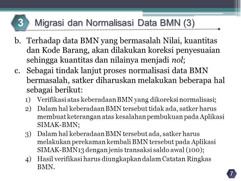 Tindak Lanjut Data BMN Bermasalah Normalisasi Data BMN Bermasalah Cek Fisik Surat Pernyataan Input Sbg Transaksi Saldo Awal (100) di SIMAK BMN13 Tidak Ada Pengungkapan di CRBMN Data BMN Bermasalah 8 Laporan Barang Pengguna/Kuasa Pengguna Rekonsiliasi BMN