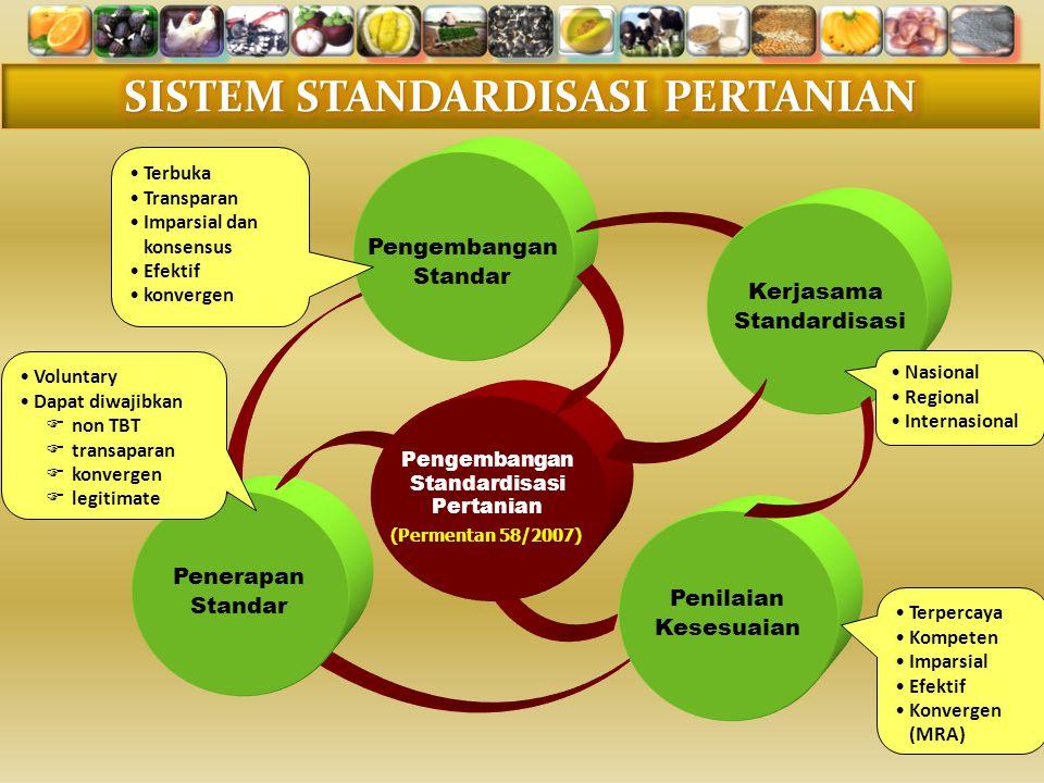 Penerapan Standar Penilaian Kesesuaian Pengembangan Standar Pengembangan Standardisasi Pertanian Terbuka Transparan Imparsial dan konsensus Efektif konvergen Terpercaya Kompeten Imparsial Efektif Konvergen (MRA) Voluntary Dapat diwajibkan  non TBT  transaparan  konvergen  legitimate (Permentan 58/2007) Kerjasama Standardisasi Nasional Regional Internasional