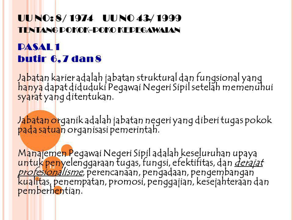 11 A.D ASAR HUKUM 1. UNDANG – UNDANG NO: 8/1974 – NO 43/1999 * PASAL 1 : BUTIR 6,7 DAN 8 * PASAL 17 2. PERATURAN PEMERINTAH NO: 13/2002 3. KEPUTUSAN K