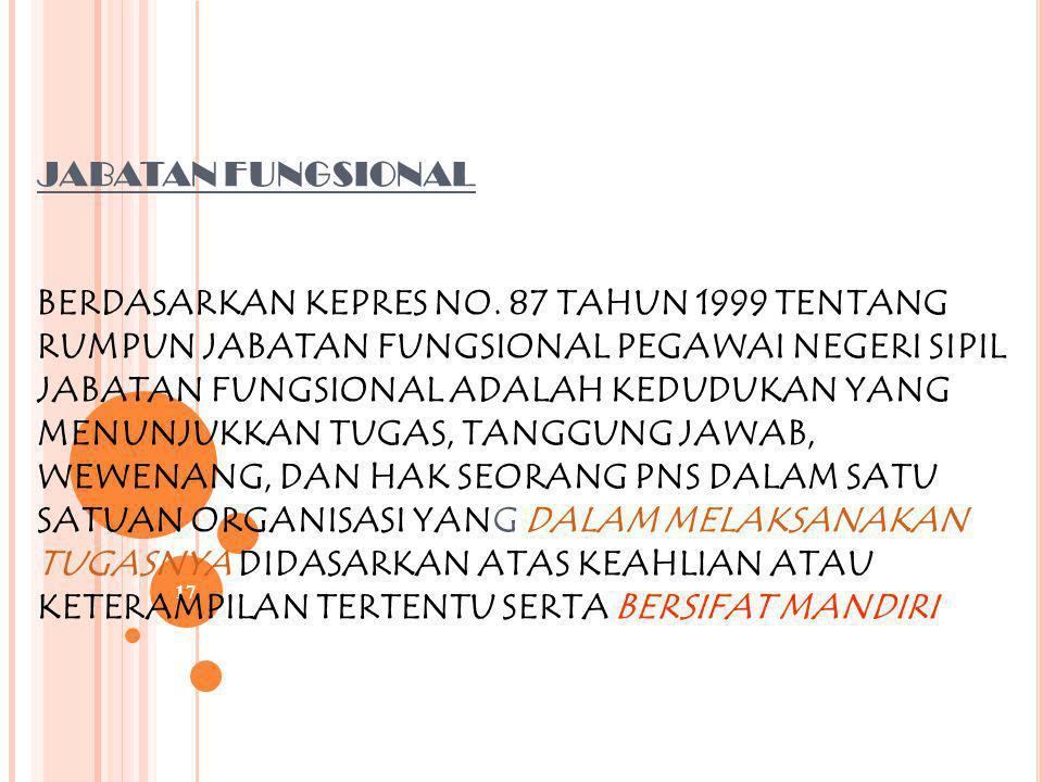 16 PP 16/1994 PASAL 3 JABATAN FUNGSIONAL KEAHLIAN DAN JABATAN FUNGSIONAL KETERAMPILAN DITETAPKAN DENGAN KRITERIA SEBAGAI BERIKUT : A. MEMPUNYAI METODO