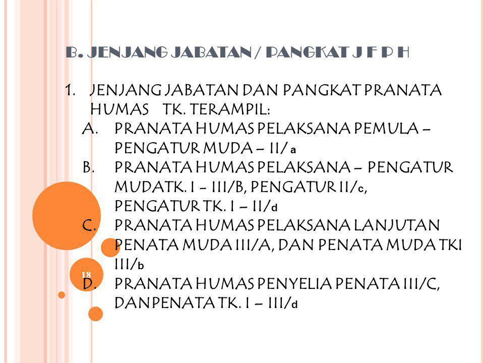 17 JABATAN FUNGSIONAL BERDASARKAN KEPRES NO. 87 TAHUN 1999 TENTANG RUMPUN JABATAN FUNGSIONAL PEGAWAI NEGERI SIPIL JABATAN FUNGSIONAL ADALAH KEDUDUKAN