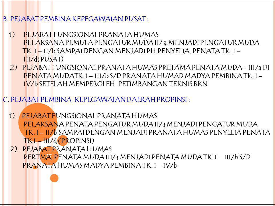 26 PNS YANG DAPAT DIANGKAT KE DALAM JFPH HARUS MEMENUHI KETENTUAN : PRANATA HUMAS TINGKAT TRAMPIL : 1). MELAKSANAKAN TUGAS DI BIDANG PELAYANAN INFORMA
