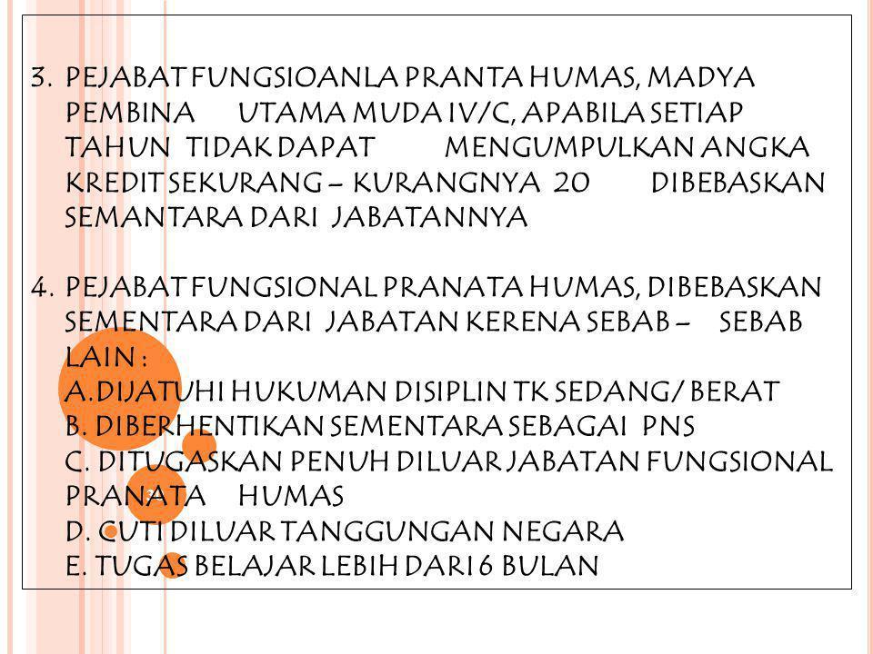 29 E. PEMBEBASAN SEMENTARA 1. Pejabat Pranata Humas yang menduduki jabatan Pelaksana Pemula s/d Penyelia Pertama Muda Madya yang akan dibebaskan semen