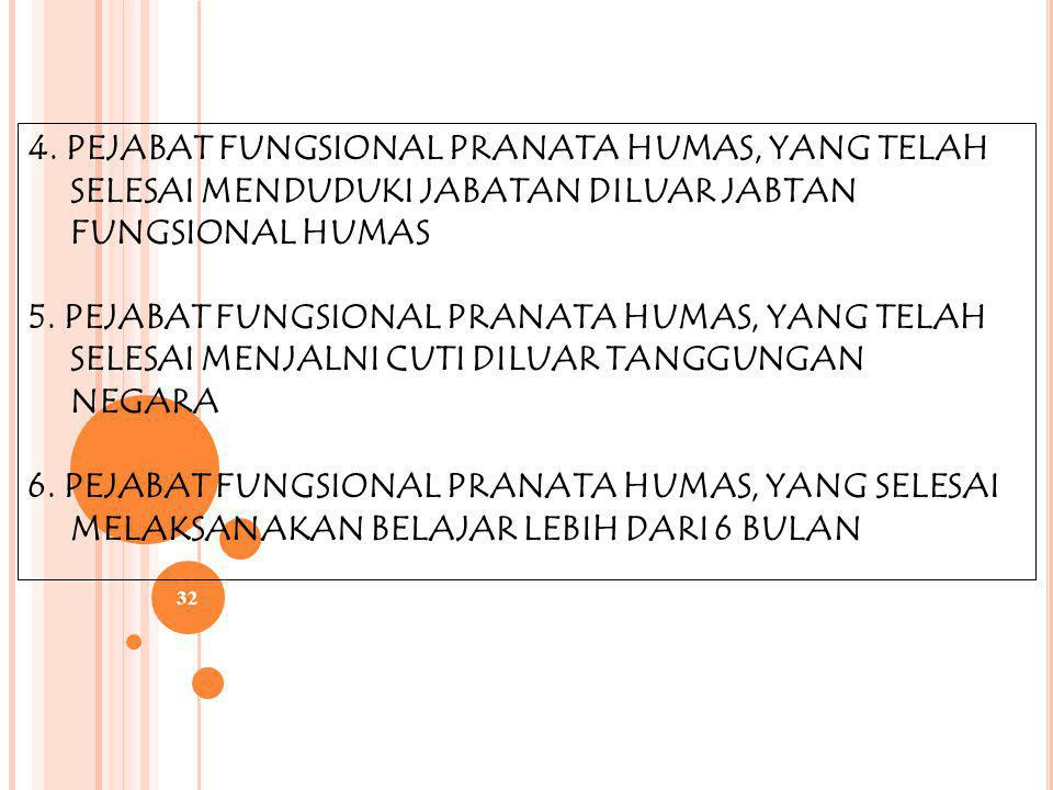 31 f. Pengangkatan kembali Pejabat Fungsional Pranata Humas yang diangkat kembali ke dalam jabatanya : 1. Pejabat Fungsioanal Pranata Humas yang 1 (sa