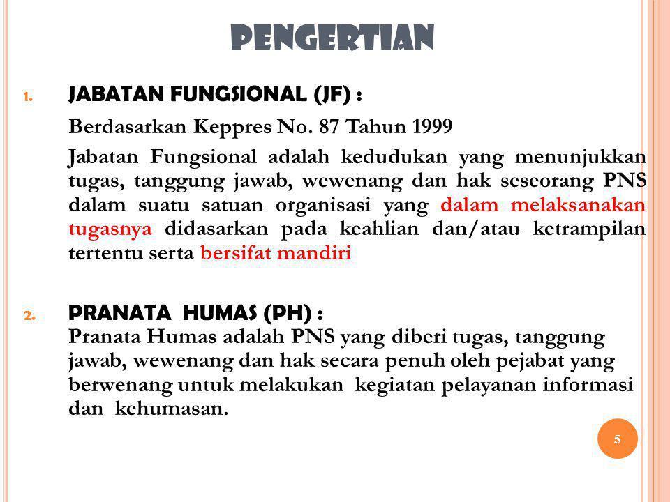 5 PENGERTIAN 1.JABATAN FUNGSIONAL (JF) : Berdasarkan Keppres No.