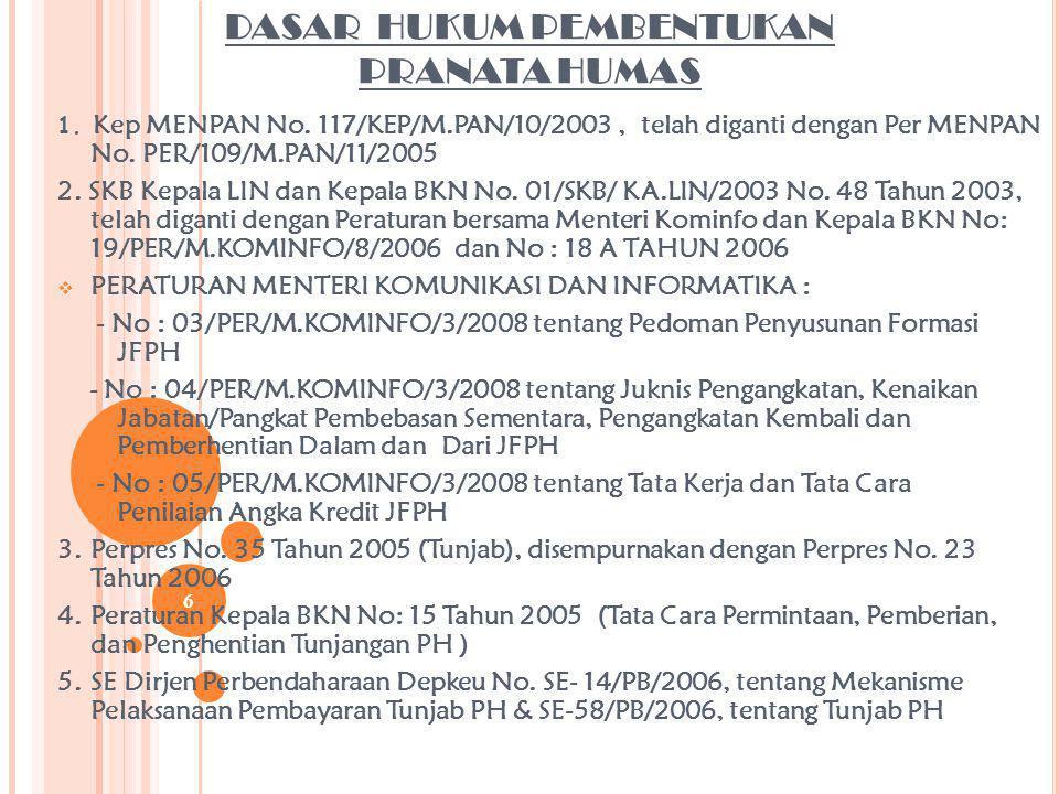 5 PENGERTIAN 1. JABATAN FUNGSIONAL (JF) : Berdasarkan Keppres No. 87 Tahun 1999 Jabatan Fungsional adalah kedudukan yang menunjukkan tugas, tanggung j
