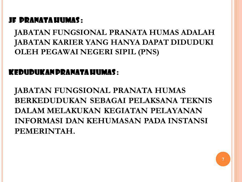 6 DASAR HUKUM PEMBENTUKAN PRANATA HUMAS 1. Kep MENPAN No. 117/KEP/M.PAN/10/2003, telah diganti dengan Per MENPAN No. PER/109/M.PAN/11/2005 2. SKB Kepa