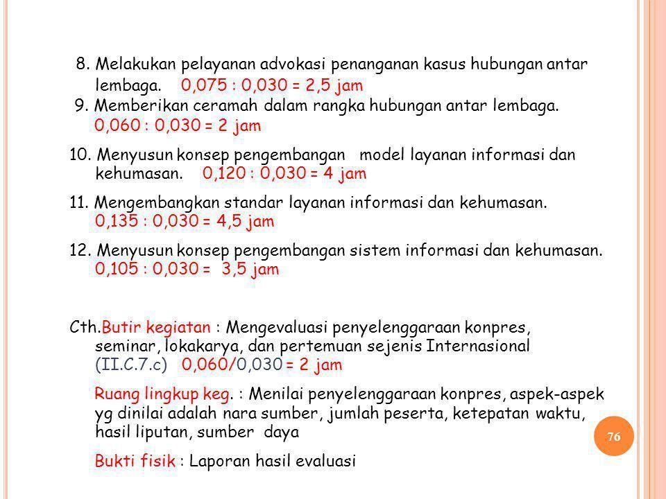75 VII. PRANATA HUMAS MADYA (IV/ A, IV/ B, IV/ C ) 1.Menyusun rencana kerja pelayanan informasi dan kehumasan. 0,080 : 0,030 = 2,6 jam 2. Mengevaluasi