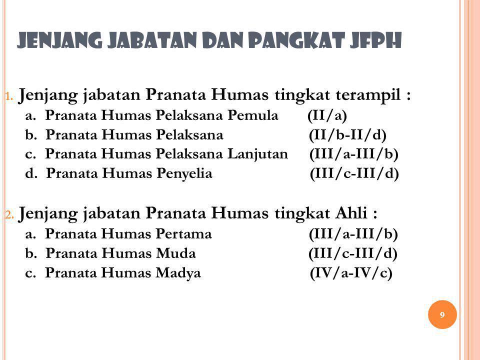 9 JENJANG JABATAN DAN PANGKAT JFPH 1.Jenjang jabatan Pranata Humas tingkat terampil : a.