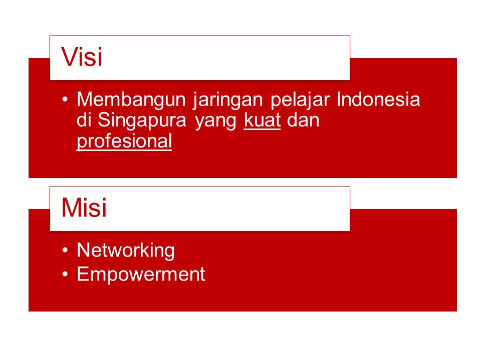 Membangun jaringan pelajar Indonesia di Singapura yang kuat dan profesional Visi Networking Empowerment Misi