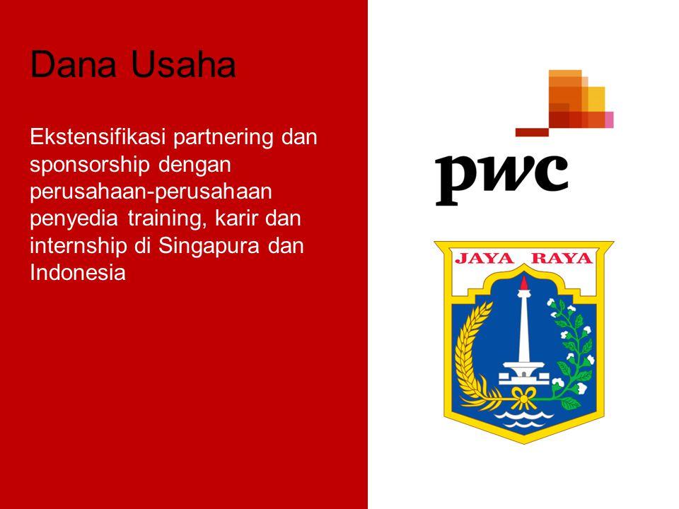 Dana Usaha Ekstensifikasi partnering dan sponsorship dengan perusahaan-perusahaan penyedia training, karir dan internship di Singapura dan Indonesia