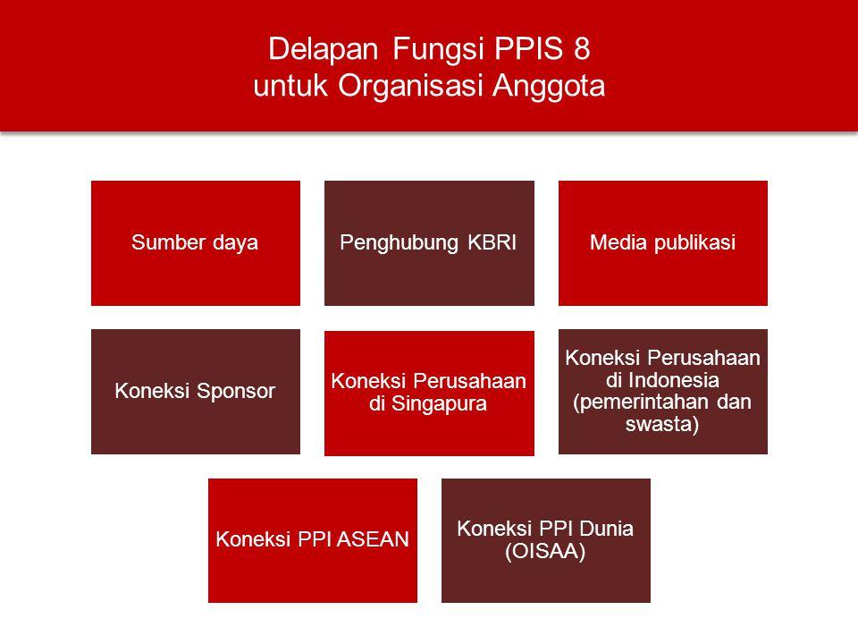 Delapan Fungsi PPIS 8 untuk Organisasi Anggota Sumber dayaPenghubung KBRIMedia publikasi Koneksi Sponsor Koneksi Perusahaan di Singapura Koneksi Perusahaan di Indonesia (pemerintahan dan swasta) Koneksi PPI ASEAN Koneksi PPI Dunia (OISAA)