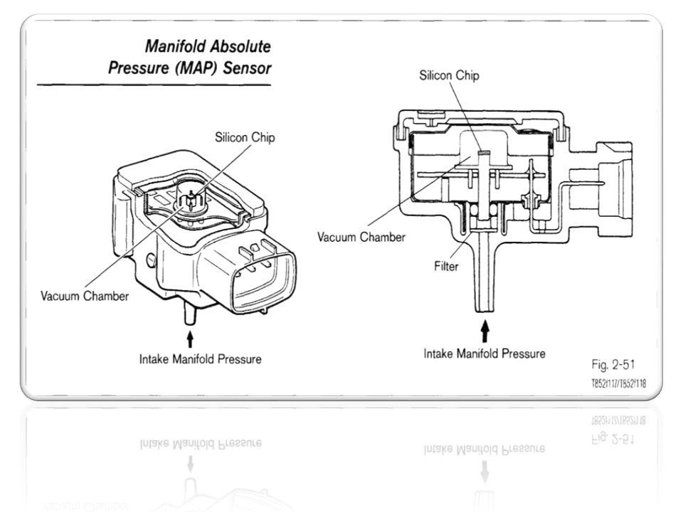 Sensor tekanan yang digunakan untuk mengukur intake manifold tekanan, tekanan atmosfer, tekanan uap dalam tangki bahan bakar, dll.