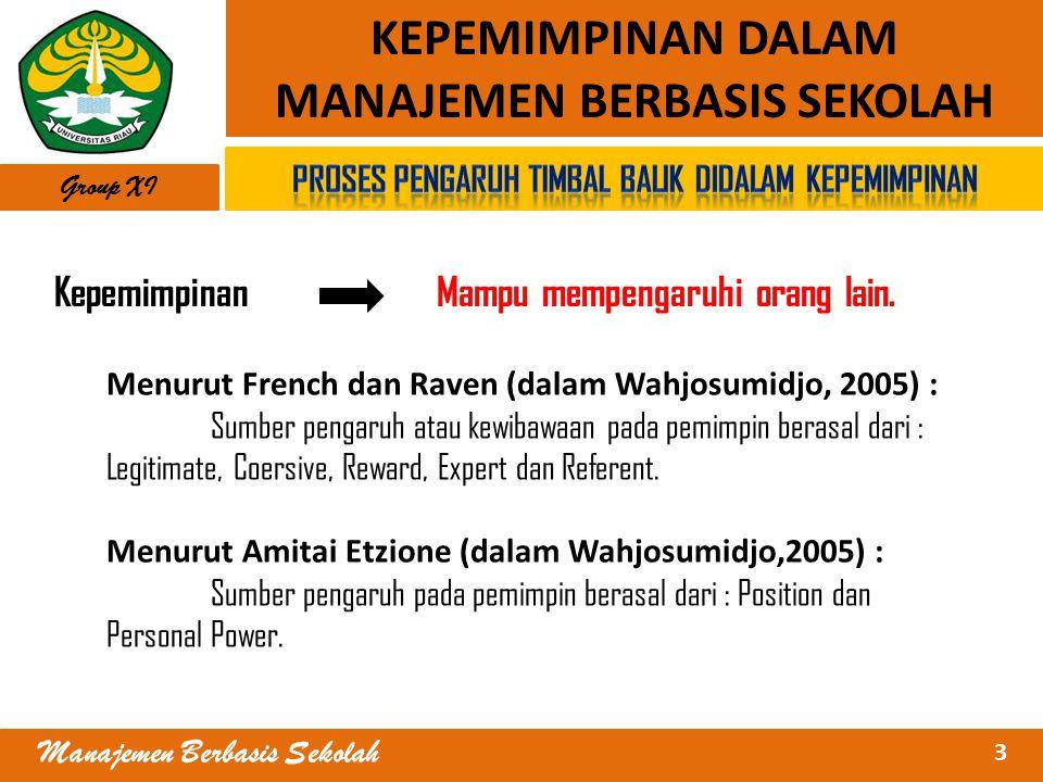 3 Manajemen Berbasis Sekolah KEPEMIMPINAN DALAM MANAJEMEN BERBASIS SEKOLAH KepemimpinanMampu mempengaruhi orang lain. Menurut French dan Raven (dalam