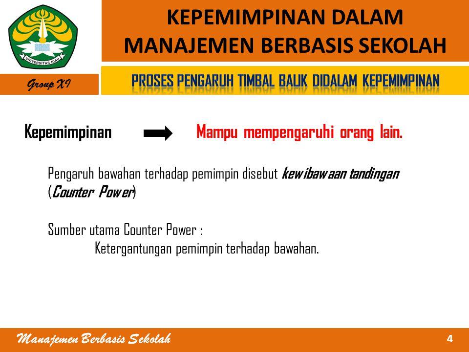 5 Manajemen Berbasis Sekolah KEPEMIMPINAN DALAM MANAJEMEN BERBASIS SEKOLAH Group XI Bagaimana pemimpin dianggap berhasil ya??.