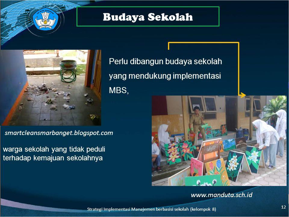 Budaya Sekolah Perlu dibangun budaya sekolah yang mendukung implementasi MBS, warga sekolah yang tidak peduli terhadap kemajuan sekolahnya www.manduta.sch.id smartcleansmarbanget.blogspot.com 12 Strategi Implementasi Manajemen berbasisi sekolah (kelompok 8)