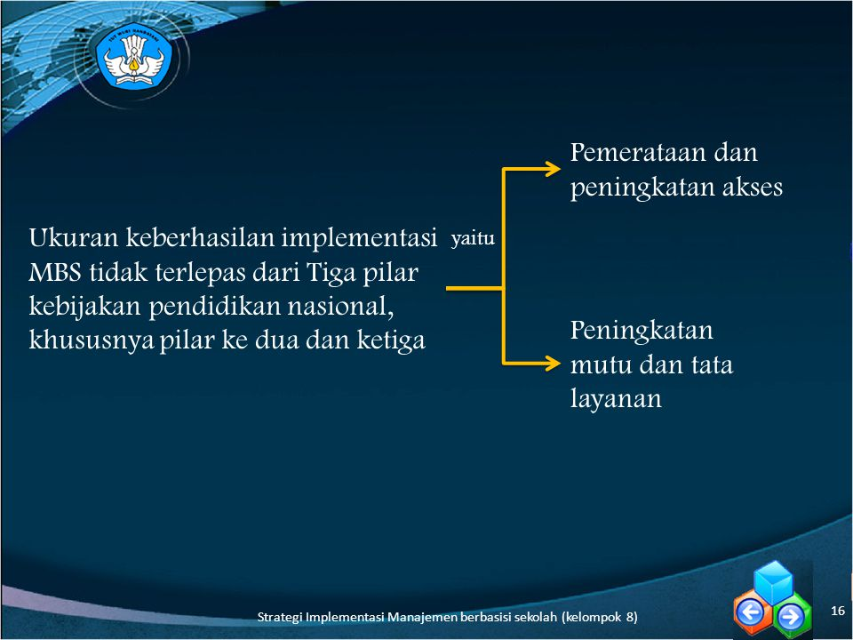 Ukuran keberhasilan implementasi MBS tidak terlepas dari Tiga pilar kebijakan pendidikan nasional, khususnya pilar ke dua dan ketiga Pemerataan dan peningkatan akses Peningkatan mutu dan tata layanan 16 yaitu Strategi Implementasi Manajemen berbasisi sekolah (kelompok 8)