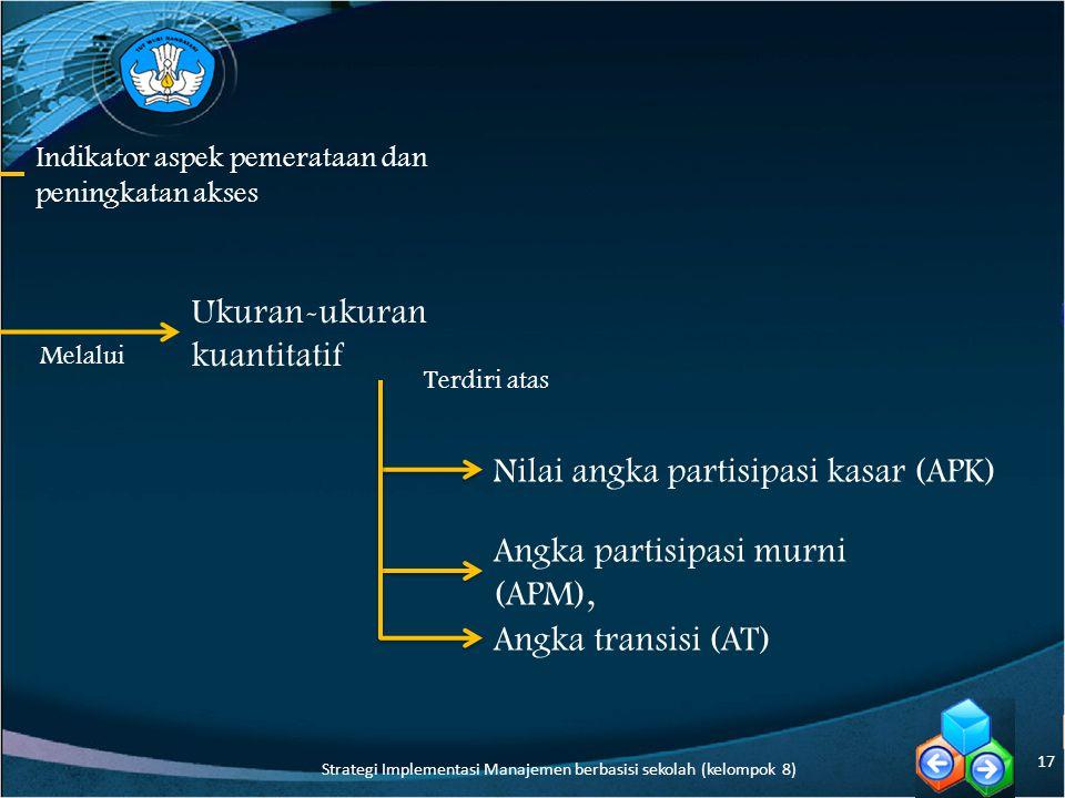 Ukuran-ukuran kuantitatif Nilai angka partisipasi kasar (APK) Angka partisipasi murni (APM), Angka transisi (AT) Indikator aspek pemerataan dan peningkatan akses Melalui 17 Terdiri atas Strategi Implementasi Manajemen berbasisi sekolah (kelompok 8)