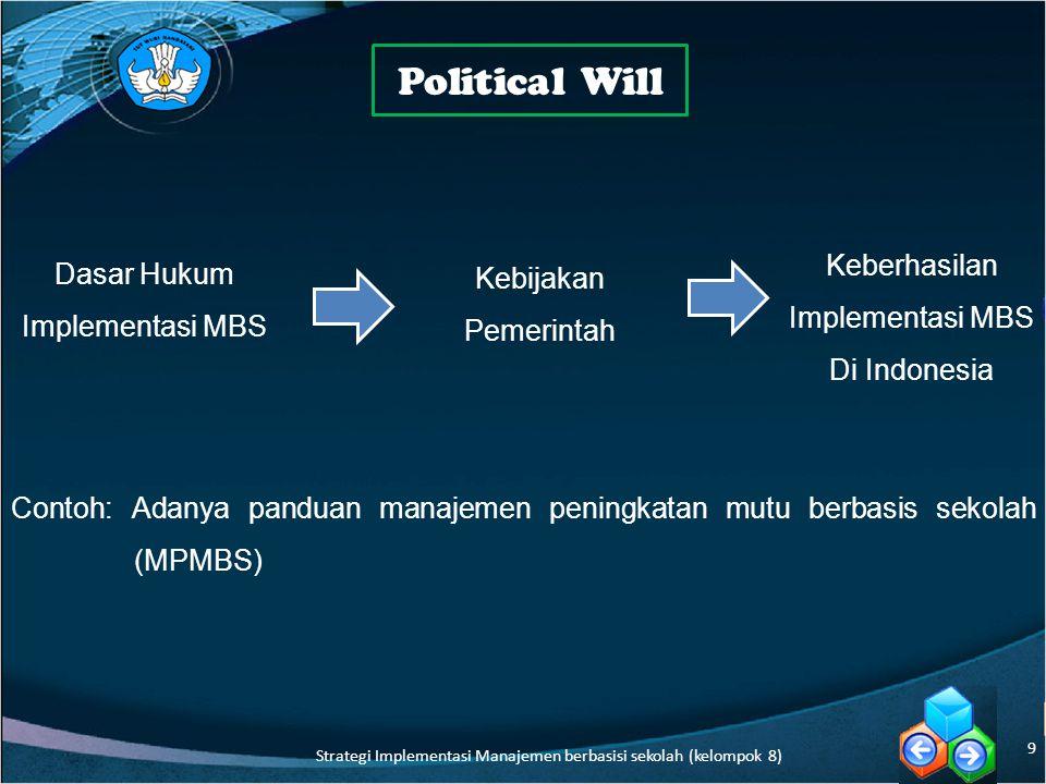 Contoh: Adanya panduan manajemen peningkatan mutu berbasis sekolah (MPMBS) Political Will Keberhasilan Implementasi MBS Di Indonesia Dasar Hukum Implementasi MBS Kebijakan Pemerintah 9 Strategi Implementasi Manajemen berbasisi sekolah (kelompok 8)