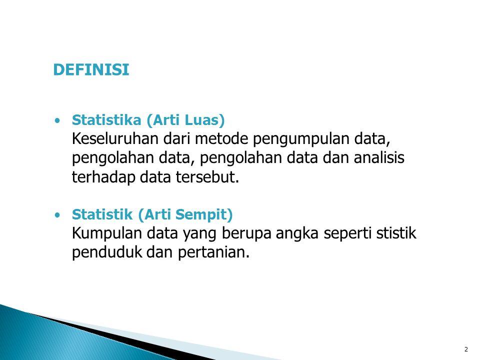 2 Statistika (Arti Luas) Keseluruhan dari metode pengumpulan data, pengolahan data, pengolahan data dan analisis terhadap data tersebut. Statistik (Ar