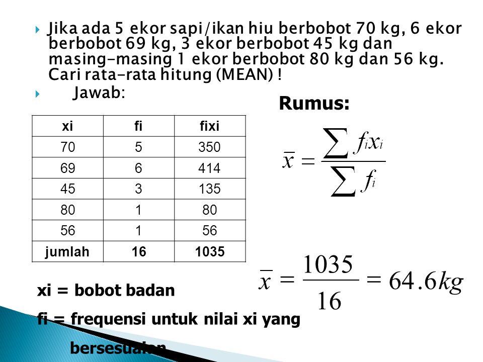  Jika ada 5 ekor sapi/ikan hiu berbobot 70 kg, 6 ekor berbobot 69 kg, 3 ekor berbobot 45 kg dan masing-masing 1 ekor berbobot 80 kg dan 56 kg. Cari r