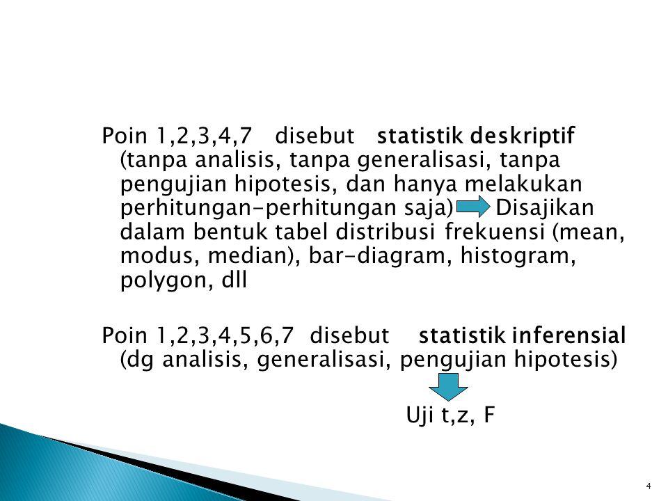 Poin 1,2,3,4,7 disebut statistik deskriptif (tanpa analisis, tanpa generalisasi, tanpa pengujian hipotesis, dan hanya melakukan perhitungan-perhitunga