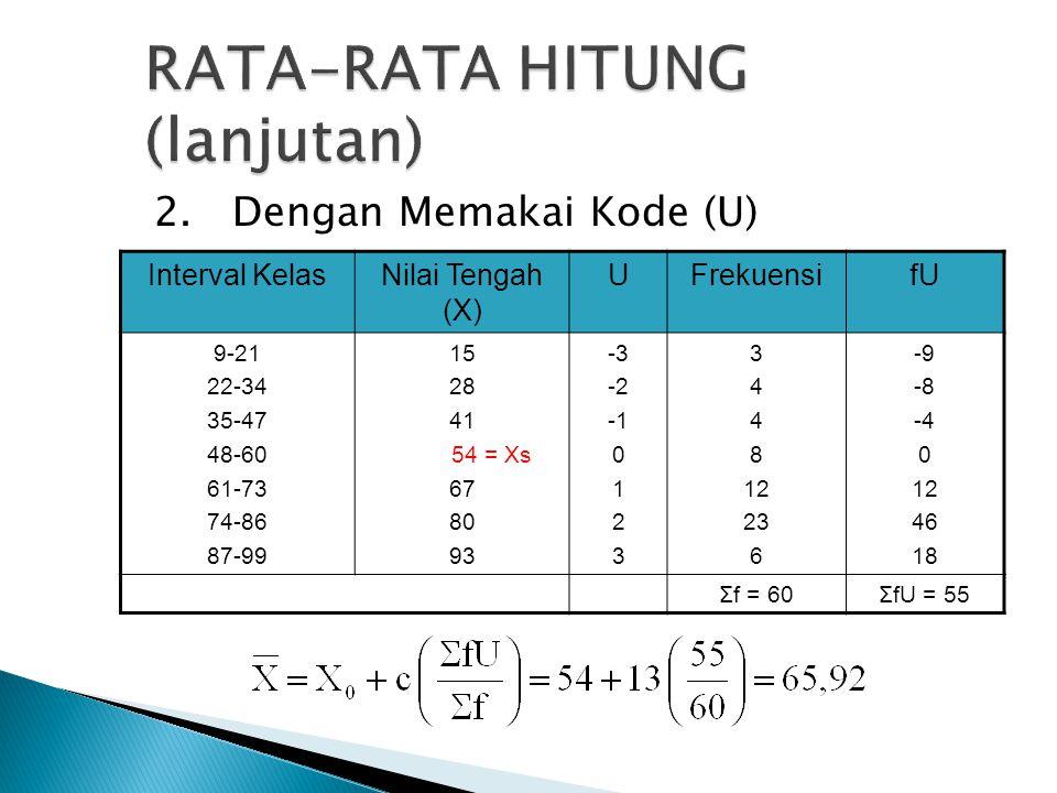 2. Dengan Memakai Kode (U) Interval KelasNilai Tengah (X) UFrekuensifU 9-21 22-34 35-47 48-60 61-73 74-86 87-99 15 28 41 54 = Xs 67 80 93 -3 -2 0 1 2