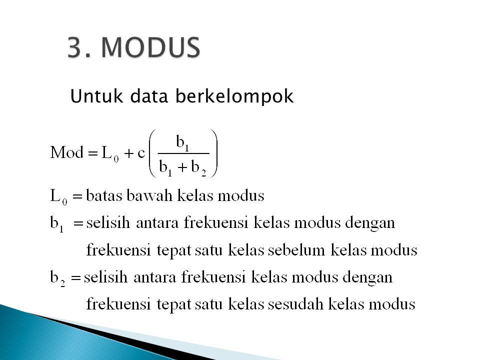 Untuk data berkelompok
