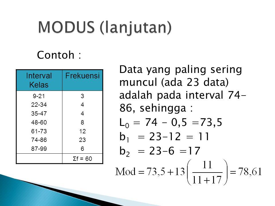 Contoh : Data yang paling sering muncul (ada 23 data) adalah pada interval 74- 86, sehingga : L 0 = 74 - 0,5 =73,5 b 1 = 23-12 = 11 b 2 = 23-6 =17 Int