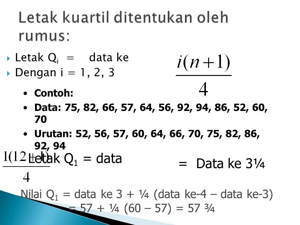  Letak Q i = data ke  Dengan i = 1, 2, 3 Contoh: Data: 75, 82, 66, 57, 64, 56, 92, 94, 86, 52, 60, 70 Urutan: 52, 56, 57, 60, 64, 66, 70, 75, 82, 86