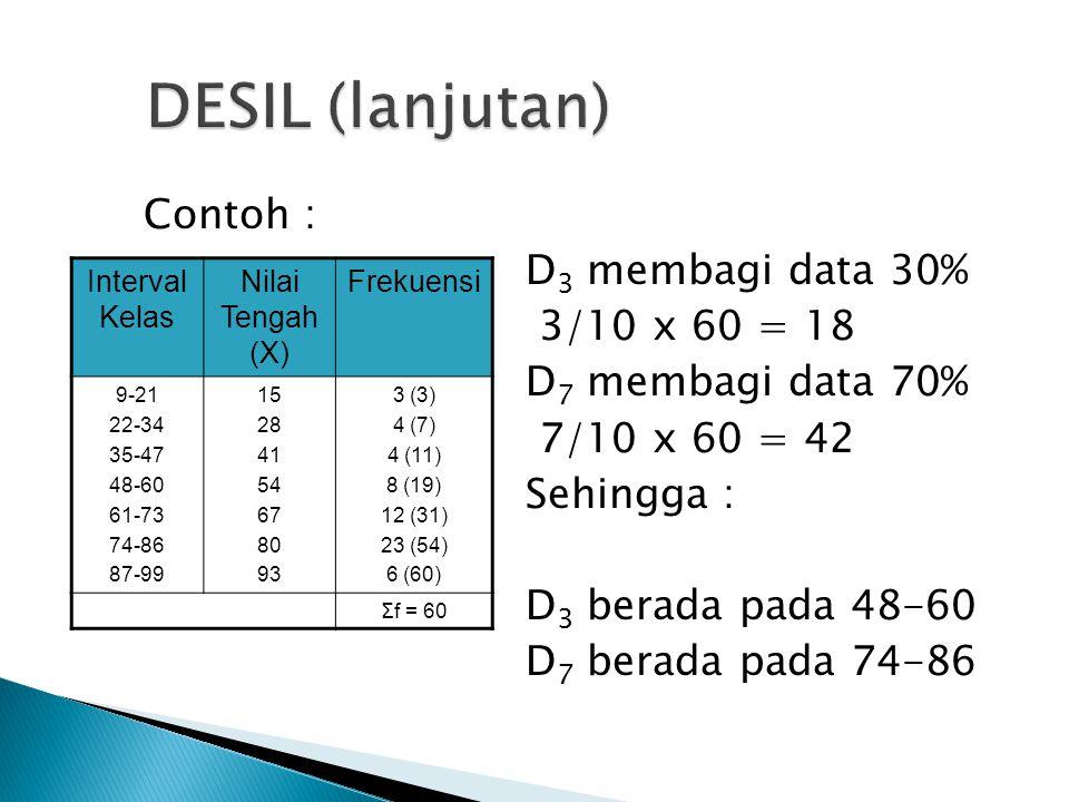 Contoh : D 3 membagi data 30% 3/10 x 60 = 18 D 7 membagi data 70% 7/10 x 60 = 42 Sehingga : D 3 berada pada 48-60 D 7 berada pada 74-86 Interval Kelas