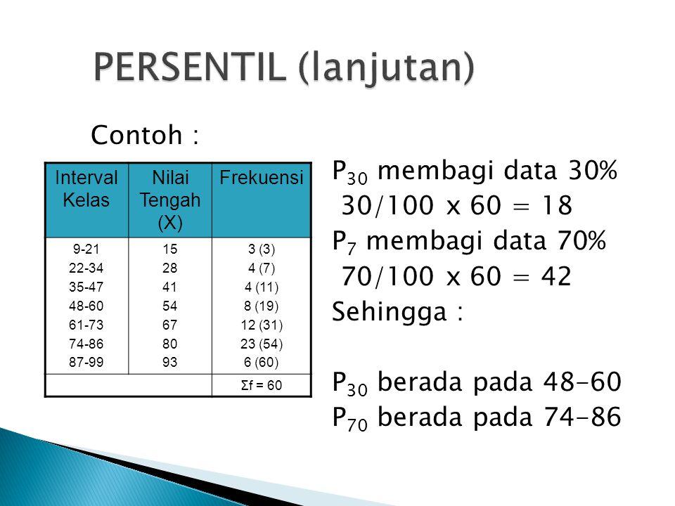 Contoh : P 30 membagi data 30% 30/100 x 60 = 18 P 7 membagi data 70% 70/100 x 60 = 42 Sehingga : P 30 berada pada 48-60 P 70 berada pada 74-86 Interva
