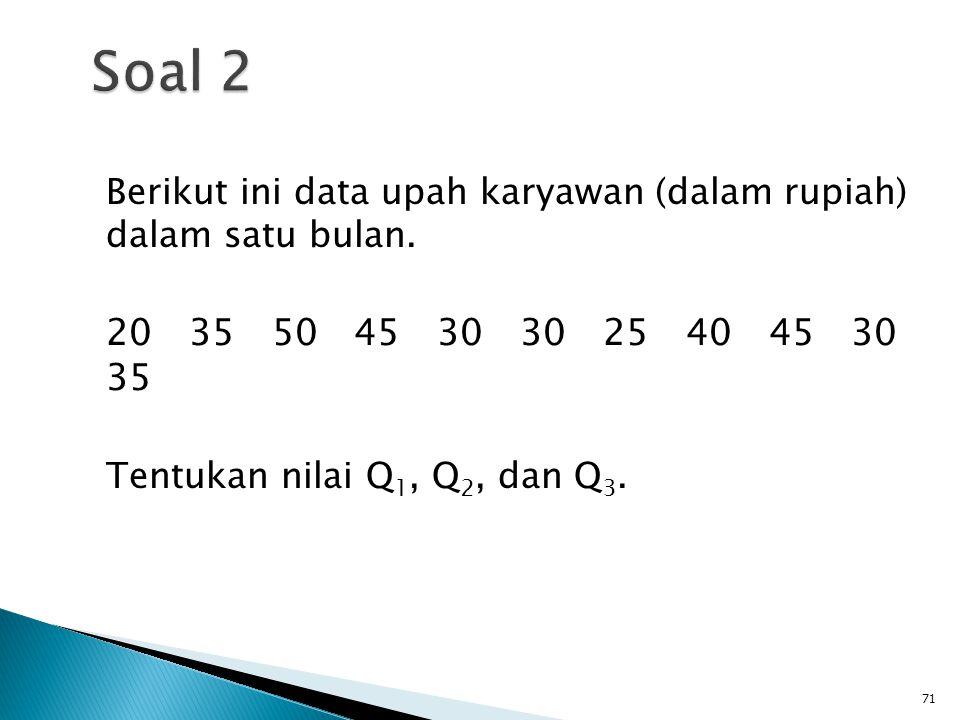 Berikut ini data upah karyawan (dalam rupiah) dalam satu bulan. 20 35 50 45 30 30 25 40 45 30 35 Tentukan nilai Q 1, Q 2, dan Q 3. 71